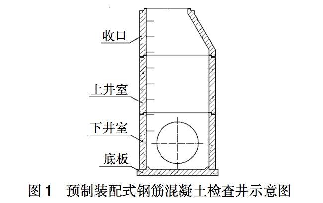 预制装配式钢筋混凝土检查井示意图