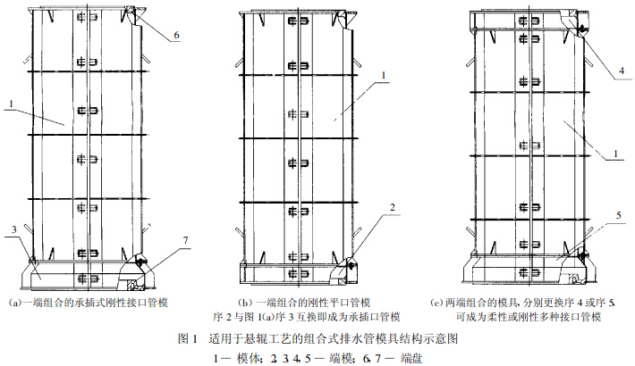 适用于悬辊工艺的组合式水泥制管模具结构示意图
