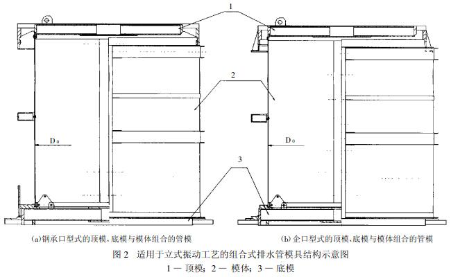 适用于立式振动工艺的组合式水泥制管模具示意图