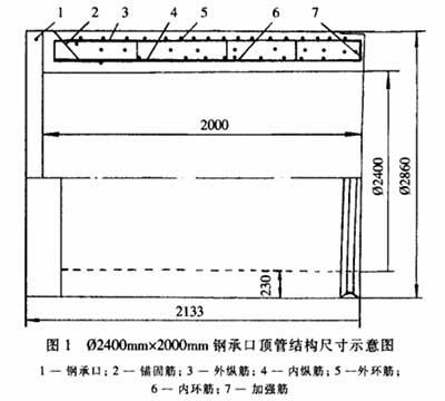 Φ2400mm×2000mm钢承口顶管结构尺寸示意图