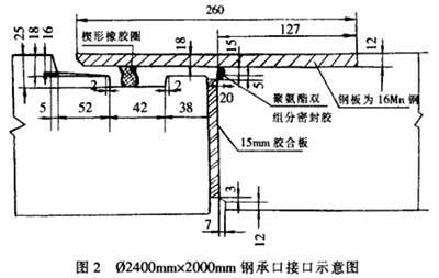 Φ2400mm×2000mm钢承口接口示意图