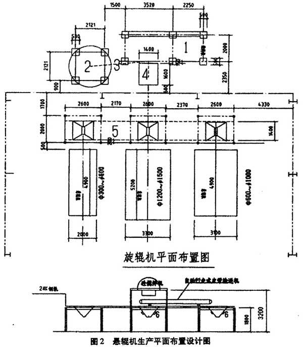 悬辊机生产平面布置设计图