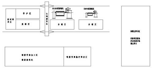 制管工艺场地布置图