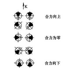 振动台工作原理图