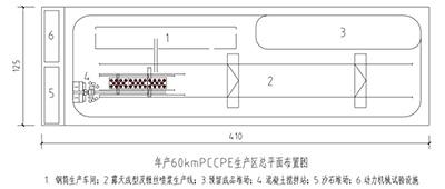 PCCPE生产区总平面布置图