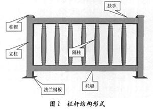 栏杆结构形式