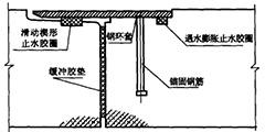 钢承口管结构