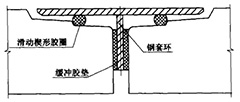 原柔性接口结构