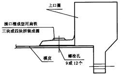 插口槽结构