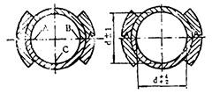 图1 检验素线直线度位置