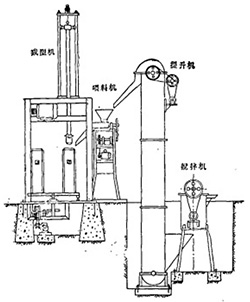 立式制管机