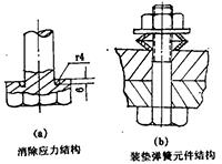图1 提高螺栓强度结构图