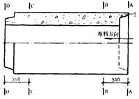 图1 成型时端面方向与布料方向示意