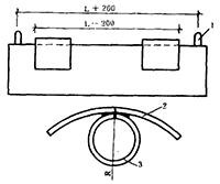 图2 专用工具示意图