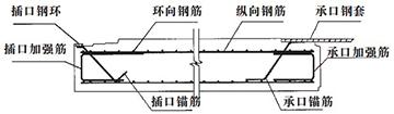 钢承口管结构示意图