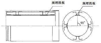 机头管结构示意图
