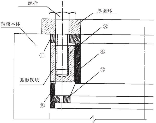 预应力电杆法兰盘作为锚固盘示意图