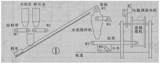 悬辊机组的生产工艺流程
