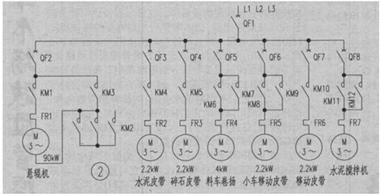 悬辊机组的电气控制