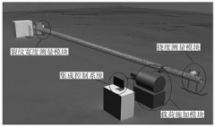 水泥电杆力学实验设备的研究