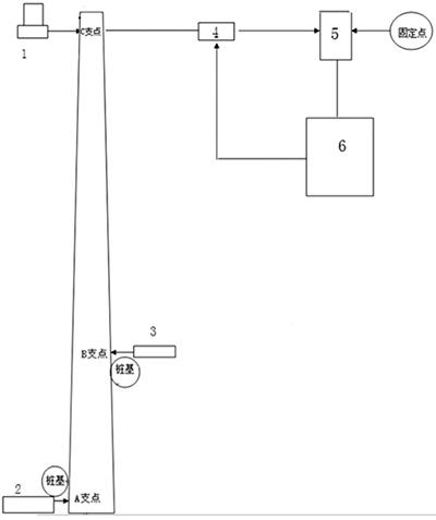 力学性能自动检测系统示意图