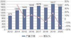 混凝土电杆分会2020年度行业发展报告